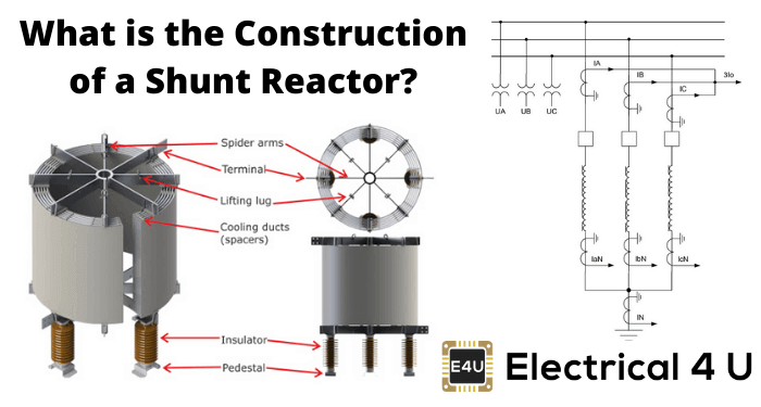 What Is The Construction Of A Shunt Reactor