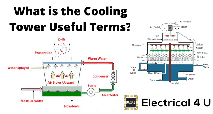 What Is The Cooling Tower Useful Terms