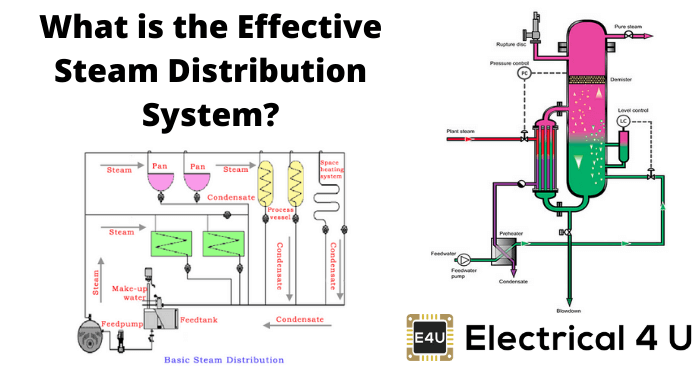 What Is The Effective Steam Distribution System