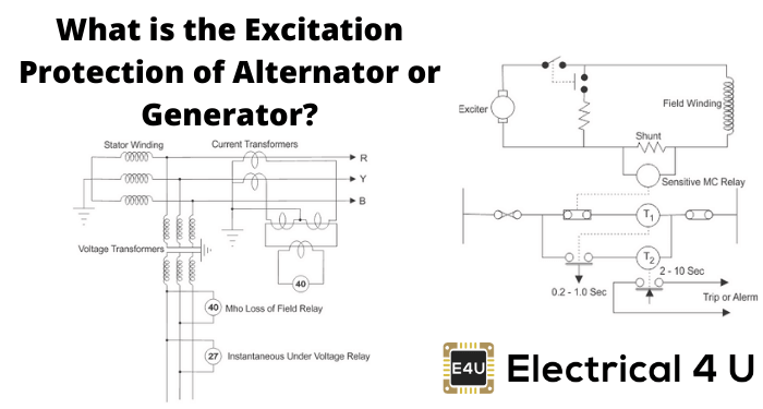 What Is The Excitation Protection Of Alternator Or Generator