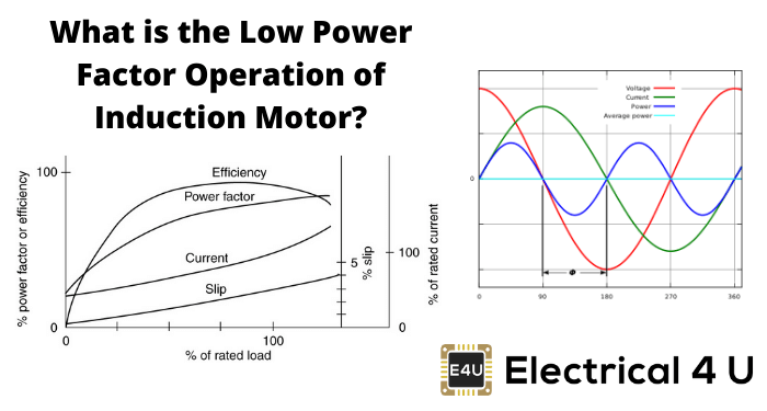What Is The Low Power Factor Operation Of Induction Motor