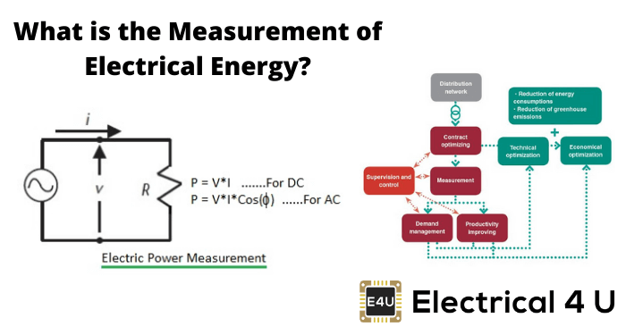 What Is The Measurement Of Electrical Energy
