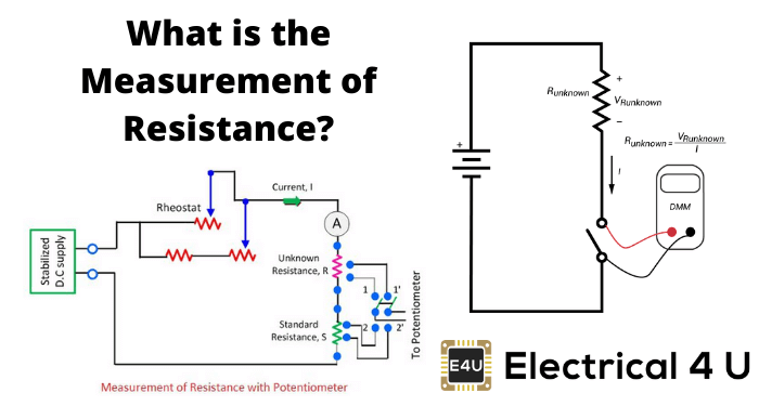 What Is The Measurement Of Resistance
