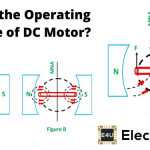 Working or Operating Principle of DC Motor