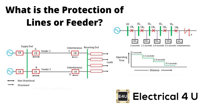 What Is The Protection Of Lines Or Feeder