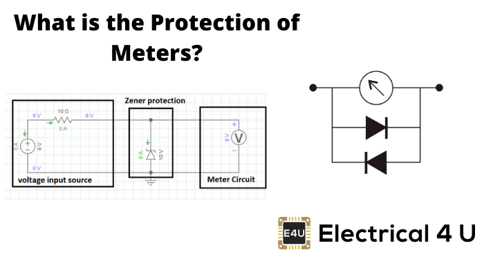 What Is The Protection Of Meters