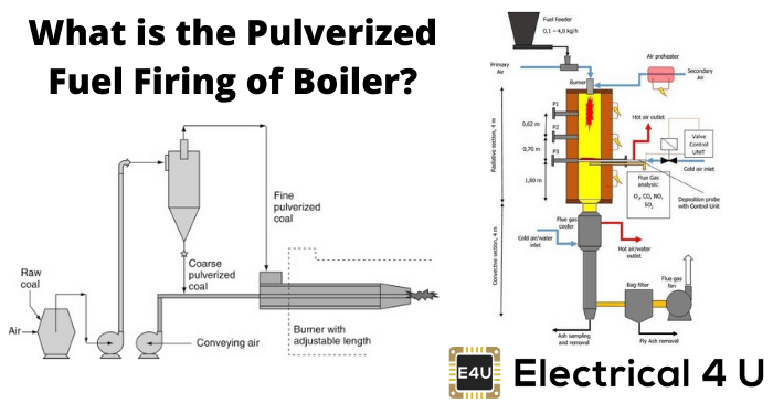 What Is The Pulverized Fuel Firing Of Boiler