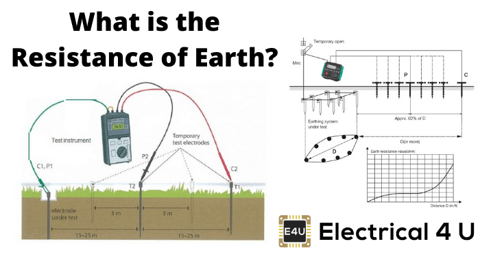 What Is The Resistance Of Earth