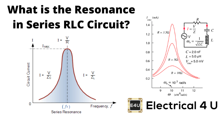 What Is The Resonance In Series Rlc Circuit