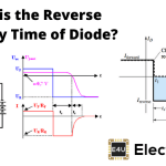 Reverse Recovery Time of Diode