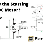 Starting Methods to limit Starting Current and Torque of DC Motor