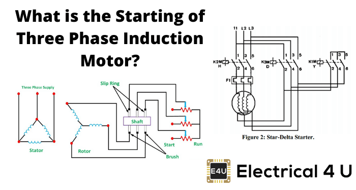 What Is The Starting Of Three Phase Induction Motor