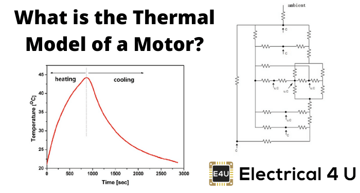 What Is The Thermal Model Of A Motor