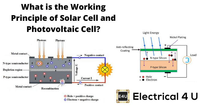 What Is The Working Principle Of Solar Cell And Photovoltaic Cell
