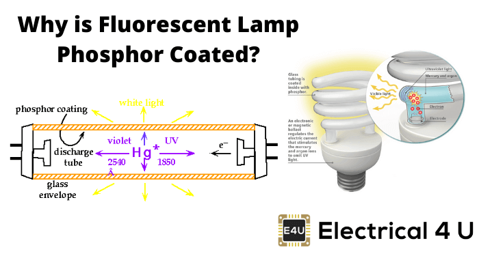 Why Is Fluorescent Lamp Phosphor Coated
