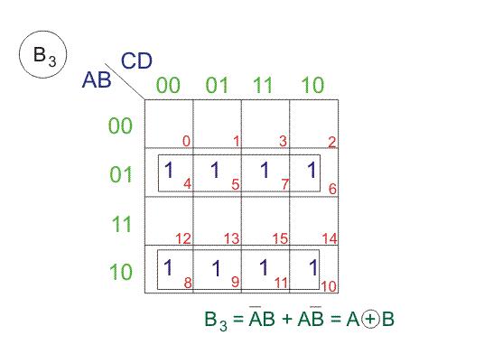 Binary To Grey Converter