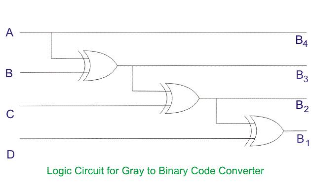 Gray To Binary Code Converter Circuit