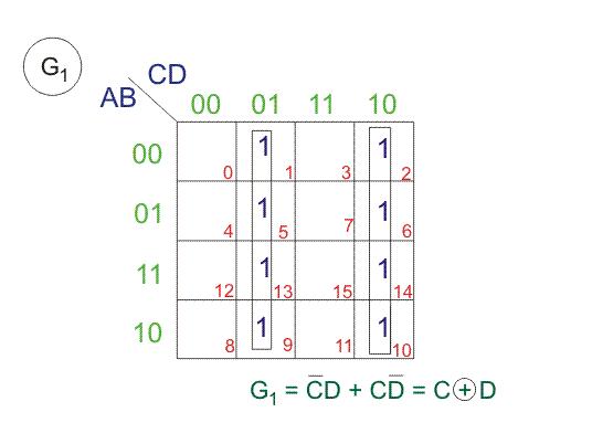 Grey Code To Binary