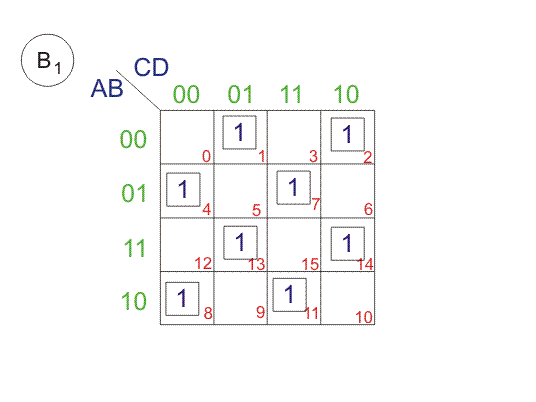 Grey To Binary Conversion