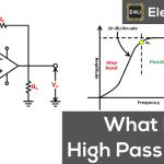 High Pass Filter: Circuit, Transfer Function & Bode Plot